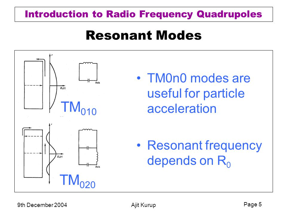 Resonant Modes TM0n0 modes are useful for particle acceleration. Resonant frequency depends on R0.
