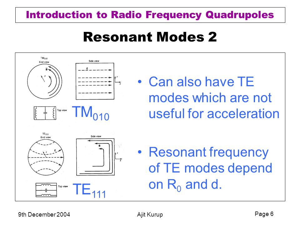 Resonant Modes 2 Can also have TE modes which are not useful for acceleration. Resonant frequency of TE modes depend on R0 and d.