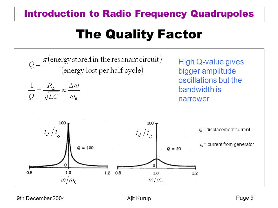 The Quality Factor High Q-value gives bigger amplitude oscillations but the bandwidth is narrower. id = displacement current.