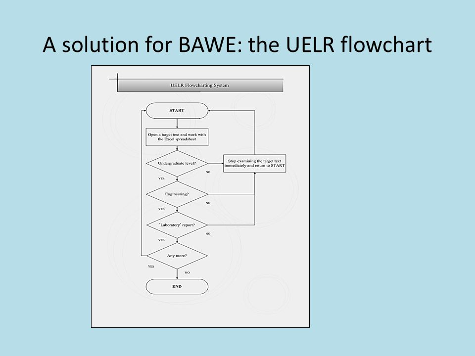 A solution for BAWE: the UELR flowchart