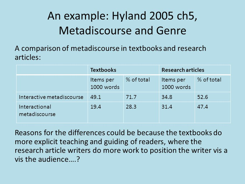 An example: Hyland 2005 ch5, Metadiscourse and Genre