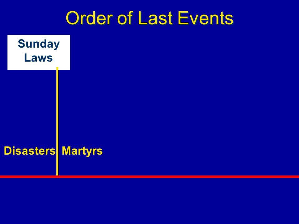 Order of Last Events Sunday Laws Disasters Martyrs