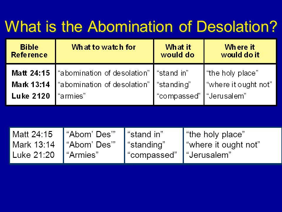 What is the Abomination of Desolation