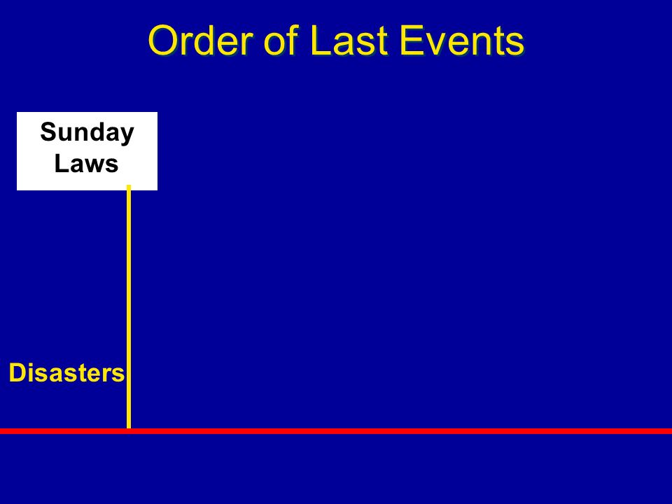 Order of Last Events Sunday Laws Disasters
