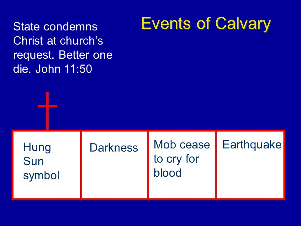 Events of Calvary State condemns Christ at church's request. Better one die. John 11:50. Mob cease to cry for blood.