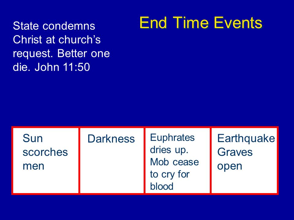 End Time Events State condemns Christ at church's request. Better one die. John 11:50. Sun scorches men.