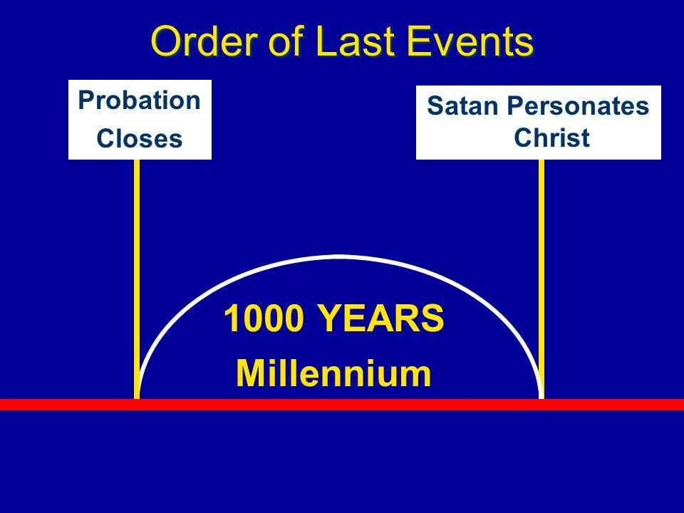 Satan Personates Christ