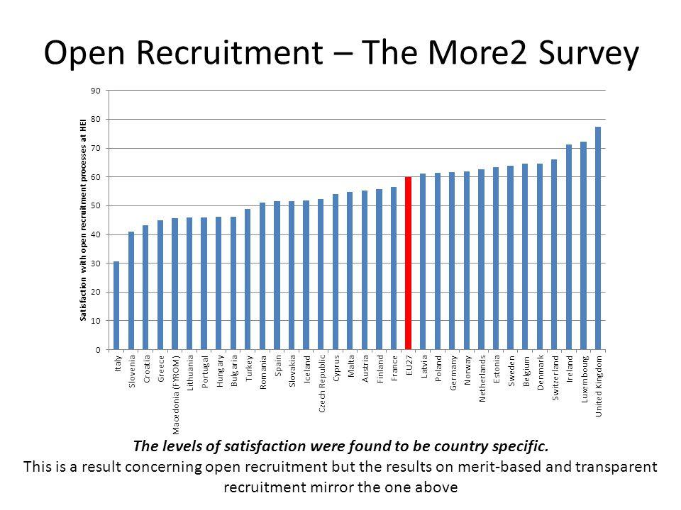 Open Recruitment – The More2 Survey