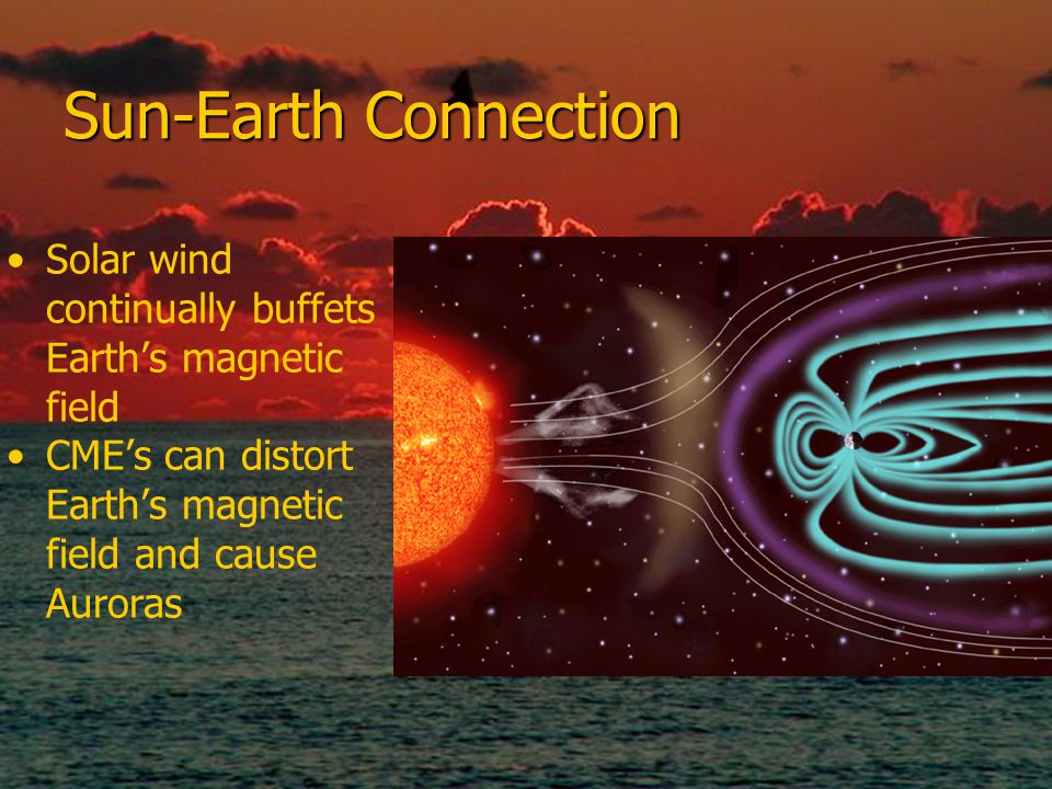Sun-Earth Connection Solar wind continually buffets Earth's magnetic field.