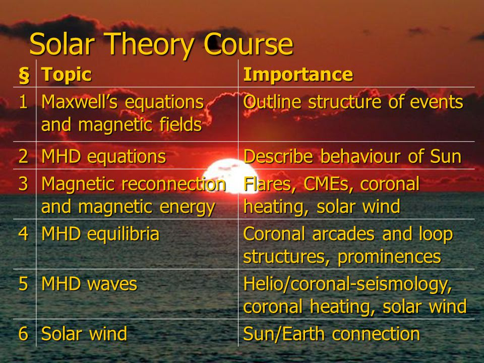 Solar Theory Course § Topic Importance 1
