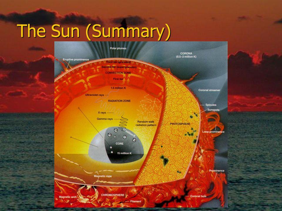 The Sun (Summary)