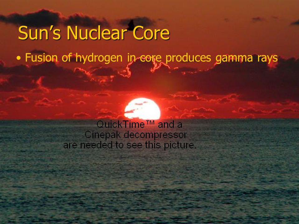 Sun's Nuclear Core Fusion of hydrogen in core produces gamma rays