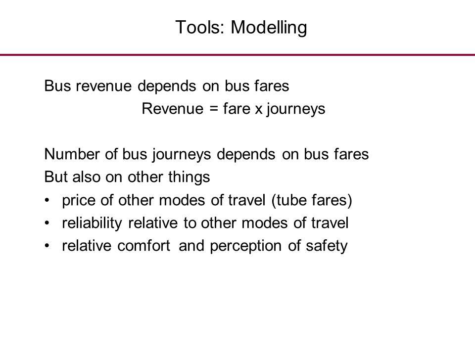 Revenue = fare x journeys