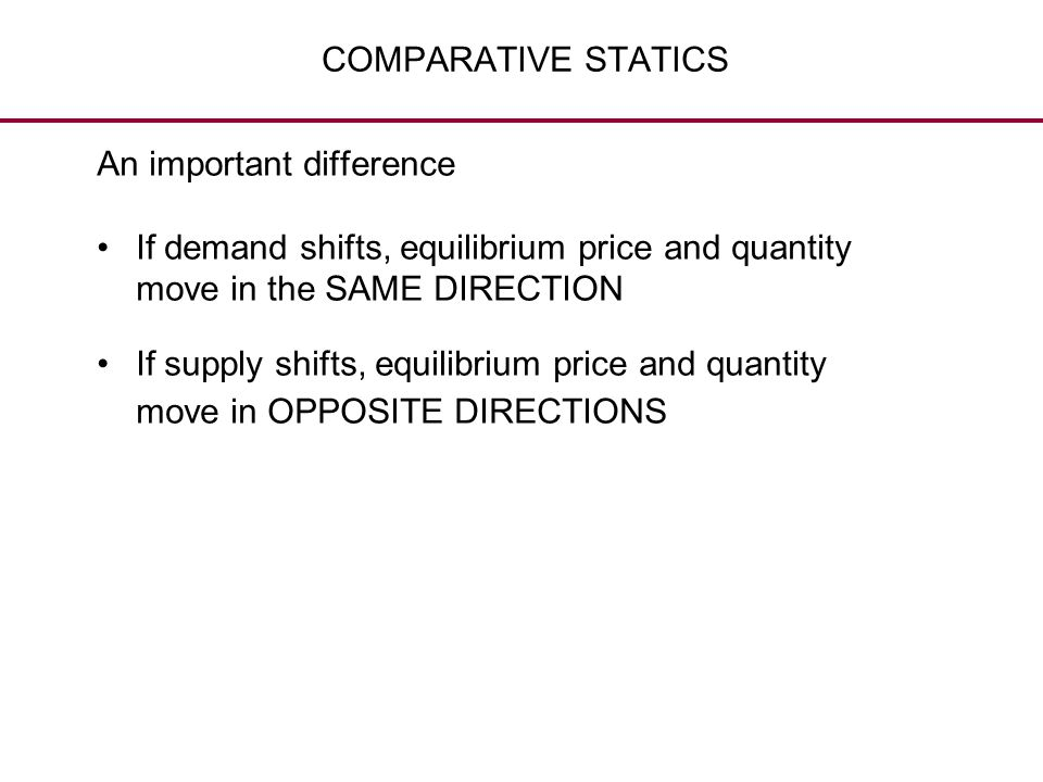 COMPARATIVE STATICS An important difference. If demand shifts, equilibrium price and quantity move in the SAME DIRECTION.