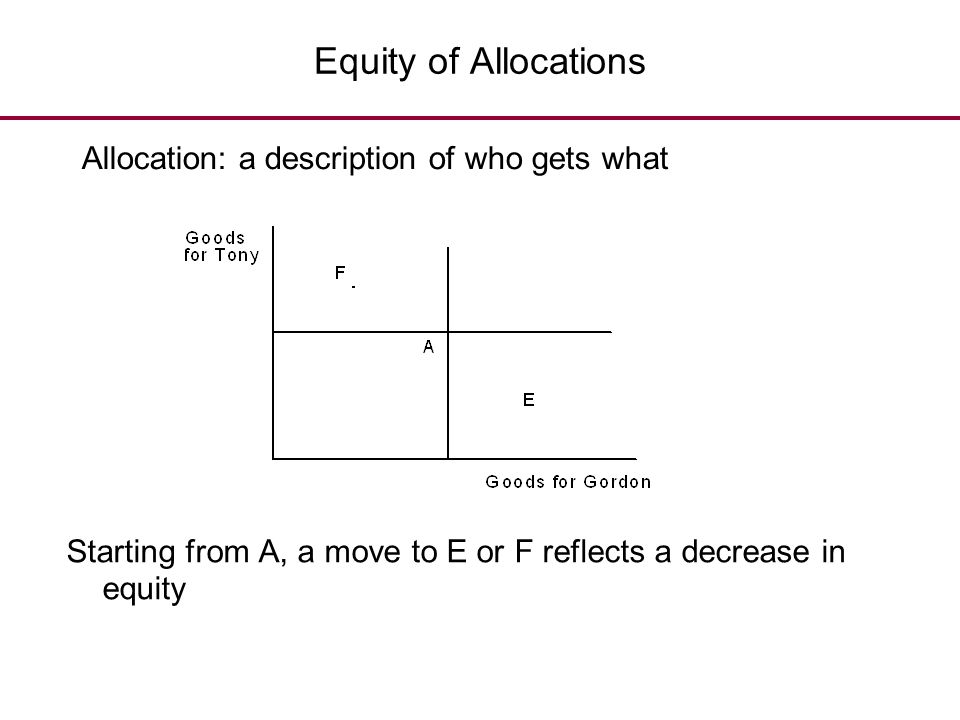 Equity of Allocations Allocation: a description of who gets what