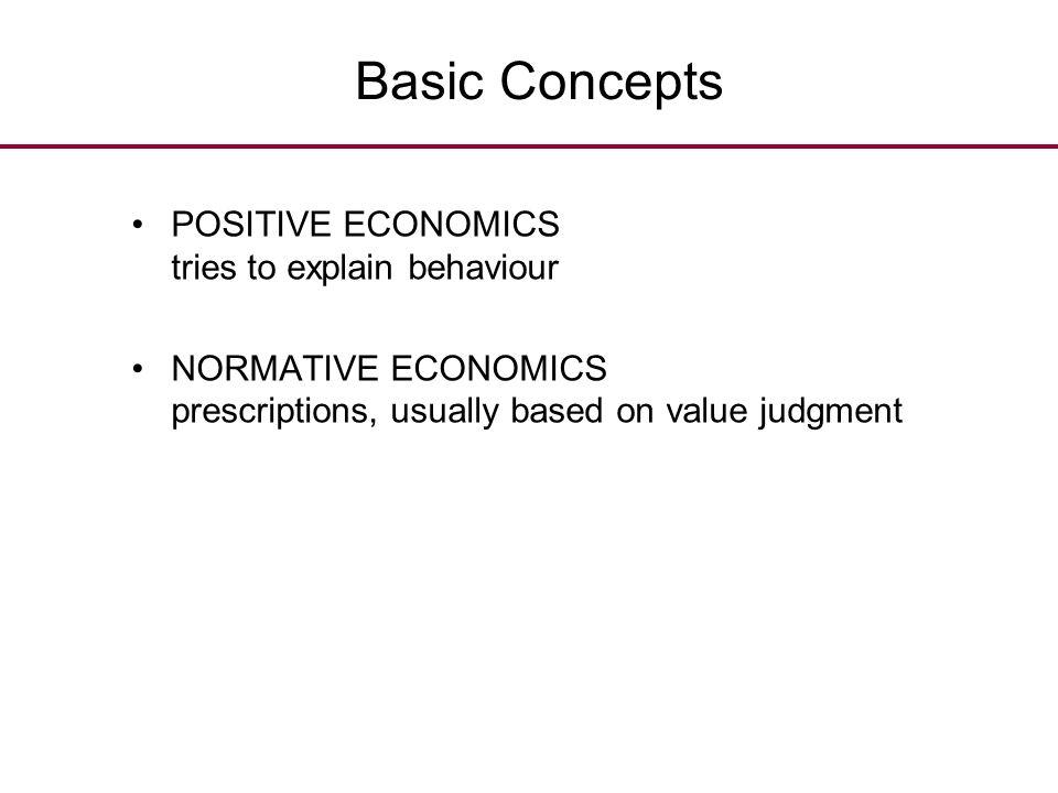 Basic Concepts POSITIVE ECONOMICS tries to explain behaviour