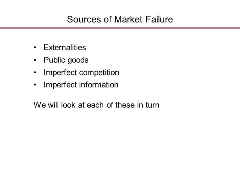 Sources of Market Failure