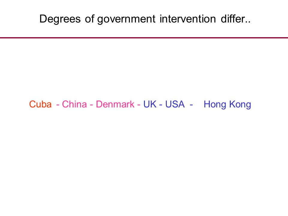 Degrees of government intervention differ..