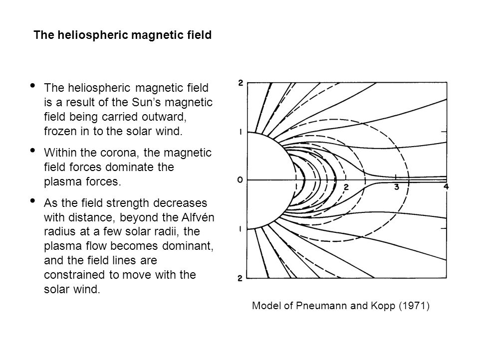 The heliospheric magnetic field