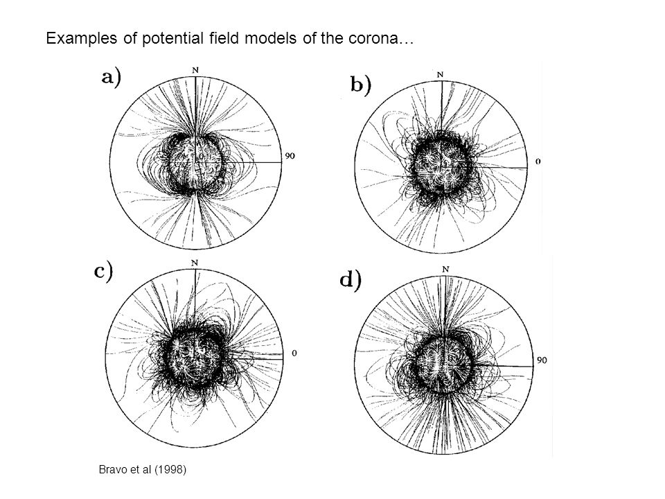 Examples of potential field models of the corona…