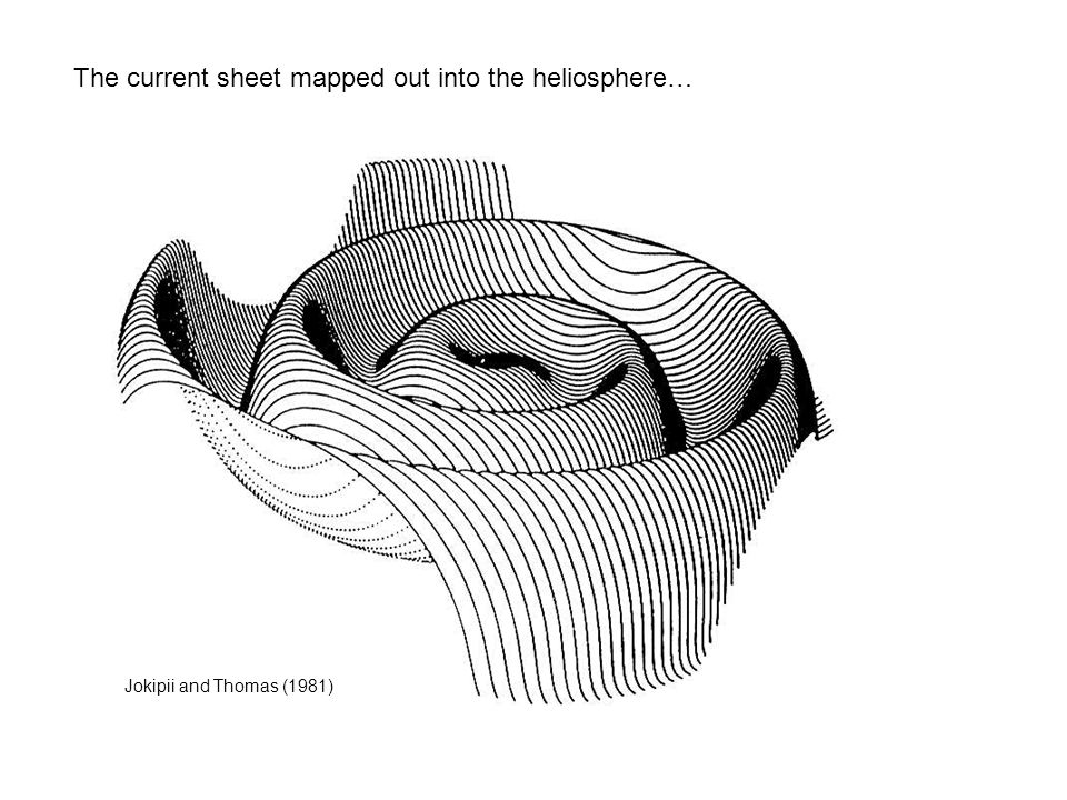 The current sheet mapped out into the heliosphere…
