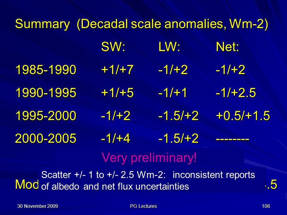 Summary (Decadal scale anomalies, Wm-2) SW: LW: Net: