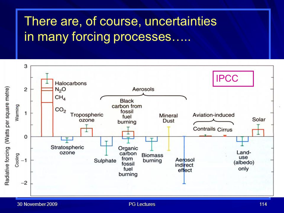 There are, of course, uncertainties in many forcing processes…..