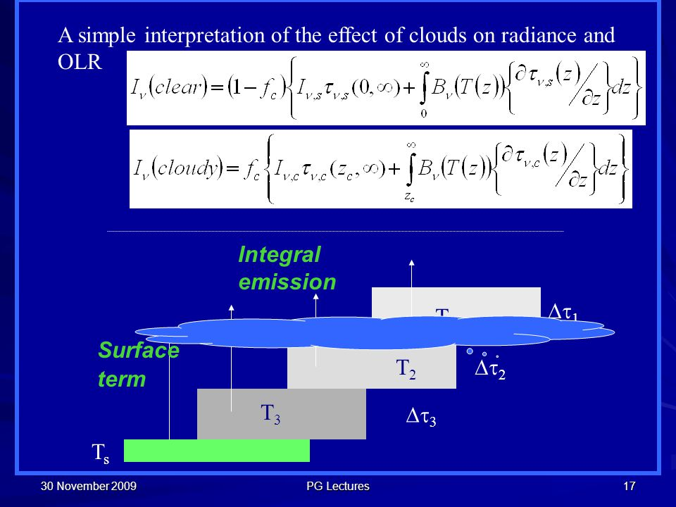 A simple interpretation of the effect of clouds on radiance and OLR