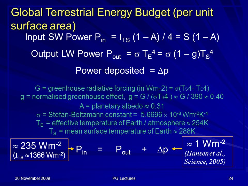 Global Terrestrial Energy Budget (per unit surface area)