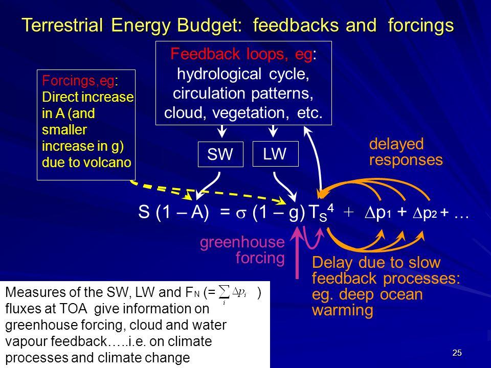 Feedback loops, eg: hydrological cycle,