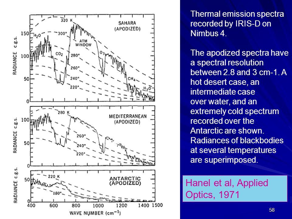 Hanel et al, Applied Optics, 1971