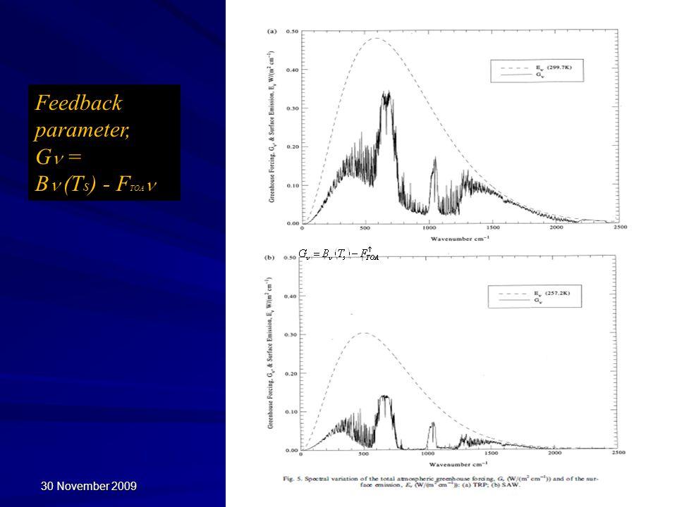 Feedback parameter, G = B (Ts) - FTOA 30 November 2009 PG Lectures