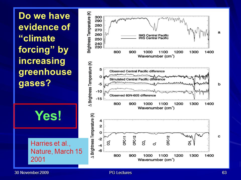 Do we have evidence of climate forcing by increasing greenhouse