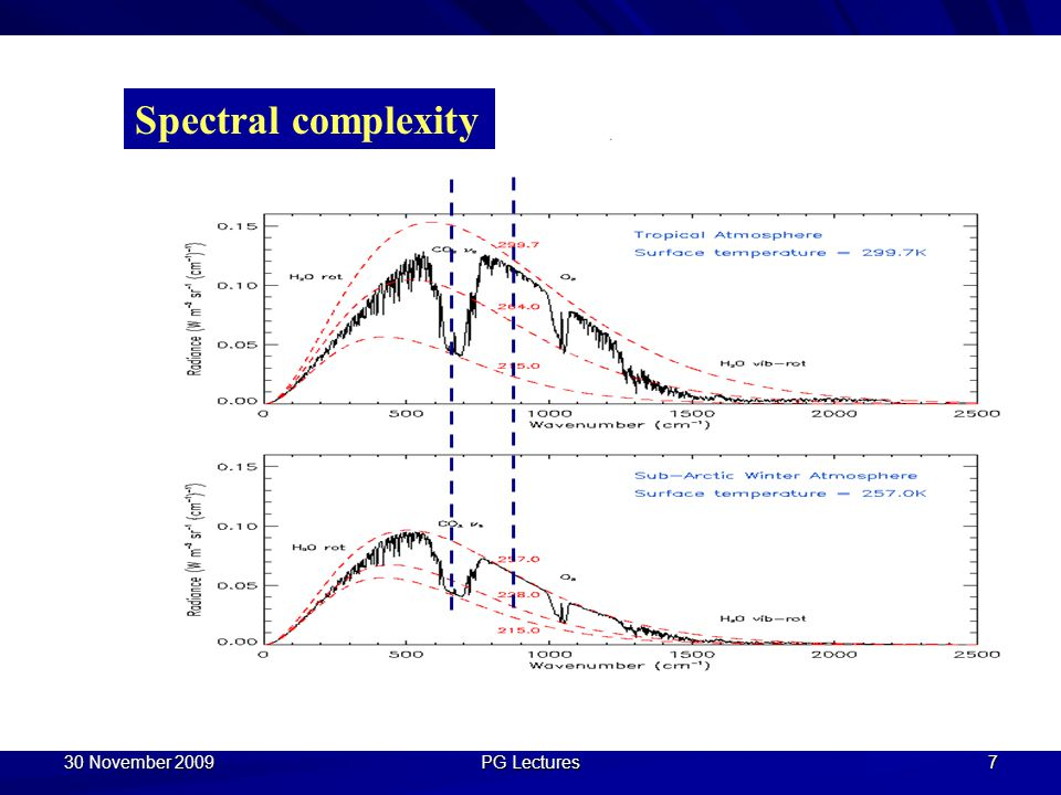 Spectral complexity Spectral complexity 30 November 2009 PG Lectures