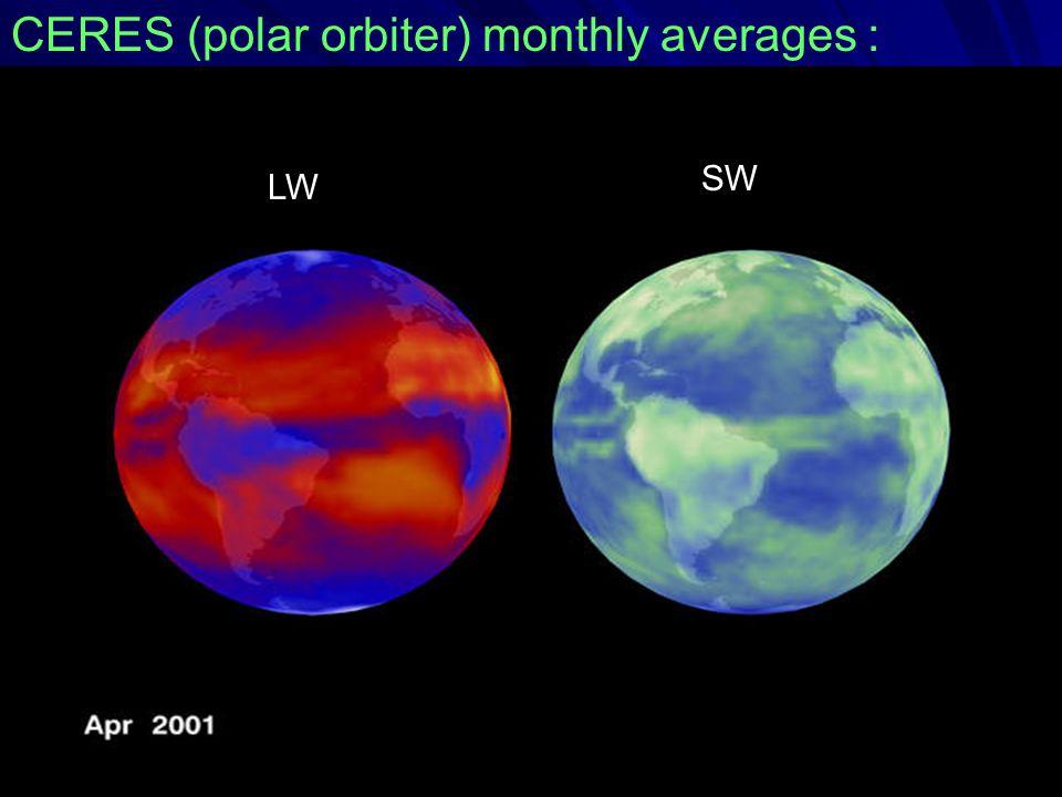 CERES (polar orbiter) monthly averages :
