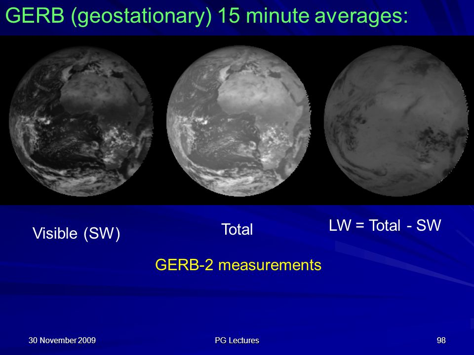 GERB (geostationary) 15 minute averages: