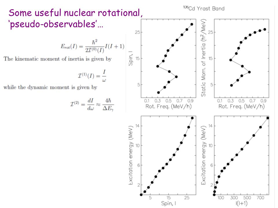 Some useful nuclear rotational,
