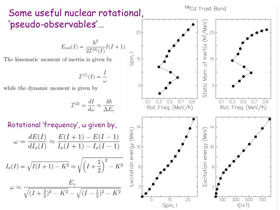 Some useful nuclear rotational, 'pseudo-observables'…