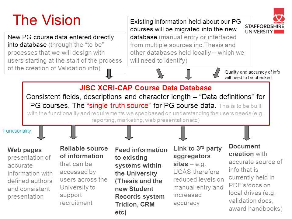 JISC XCRI-CAP Course Data Database