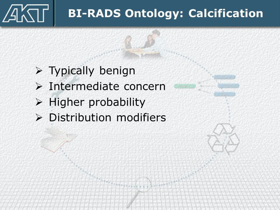 BI-RADS Ontology: Calcification