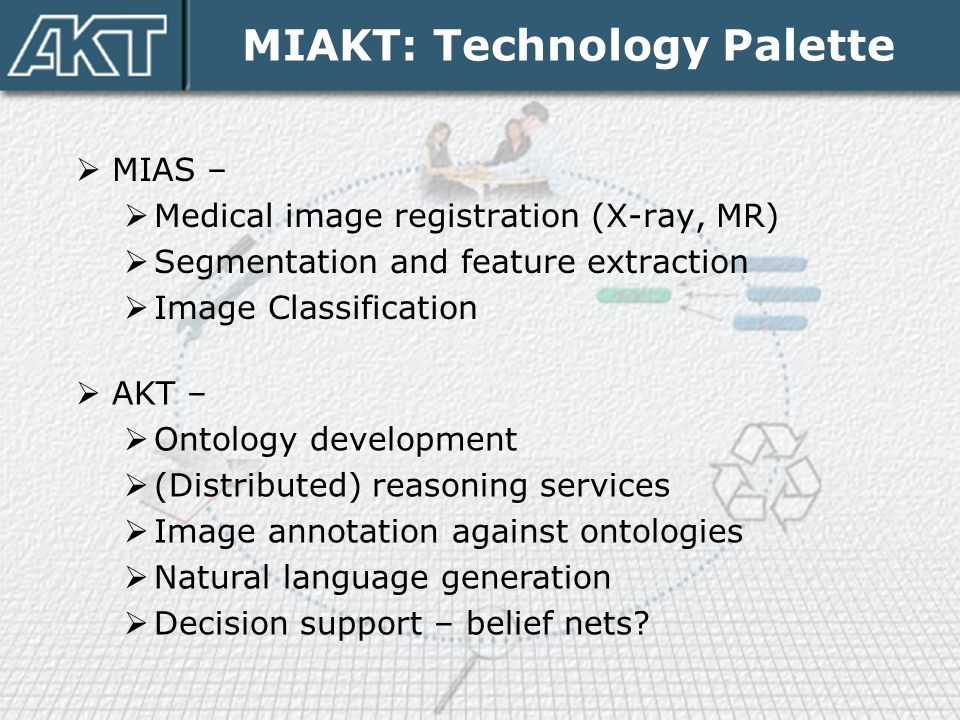 MIAKT: Technology Palette