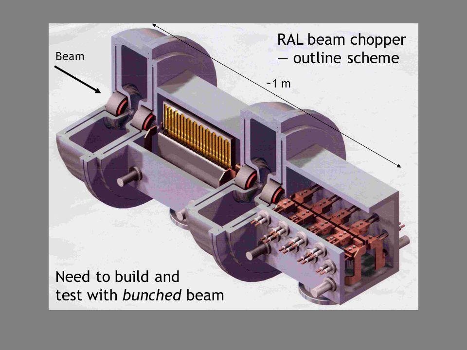 RAL beam chopper — outline scheme
