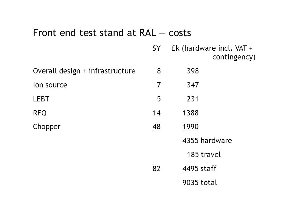 Front end test stand at RAL — costs