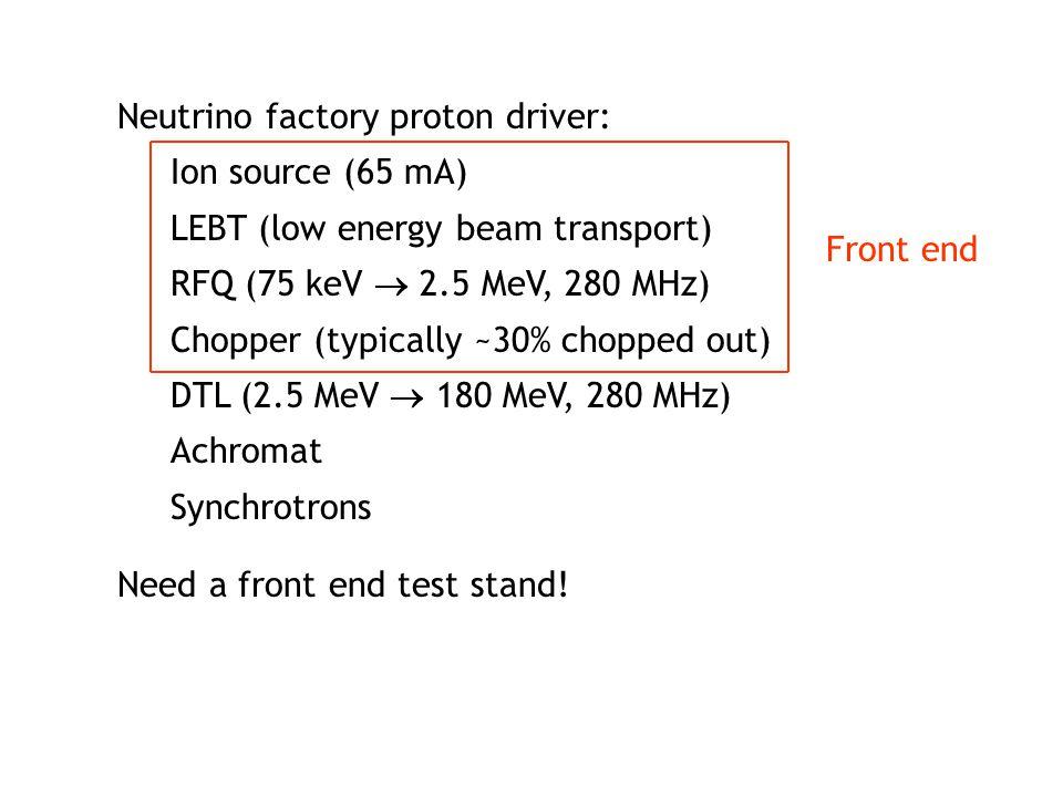 Neutrino factory proton driver: