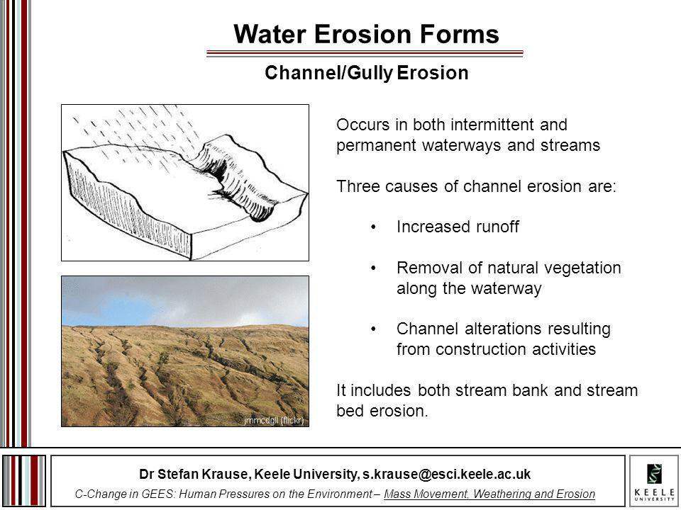 Water Erosion Forms Channel/Gully Erosion