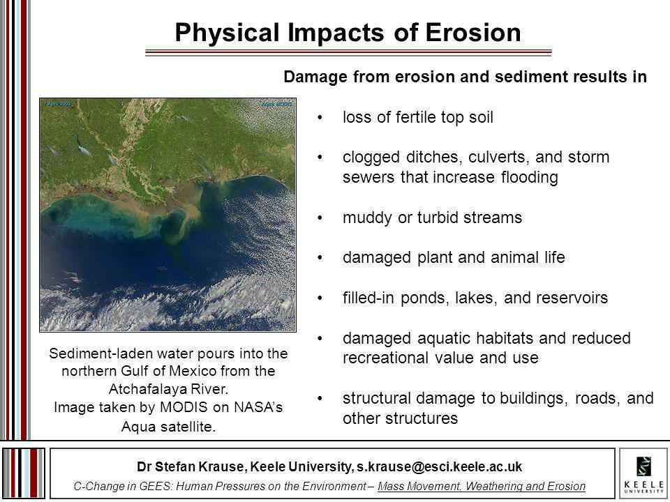 Physical Impacts of Erosion