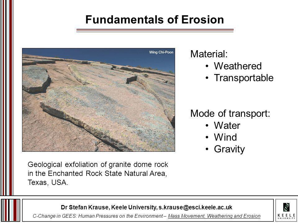 Fundamentals of Erosion