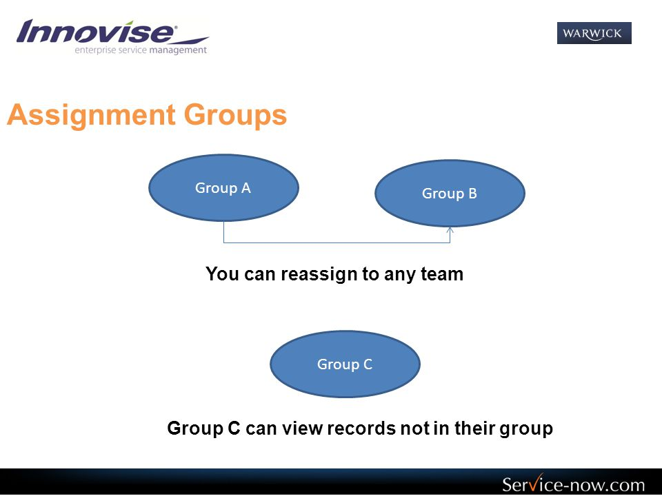 Assignment Groups You can reassign to any team