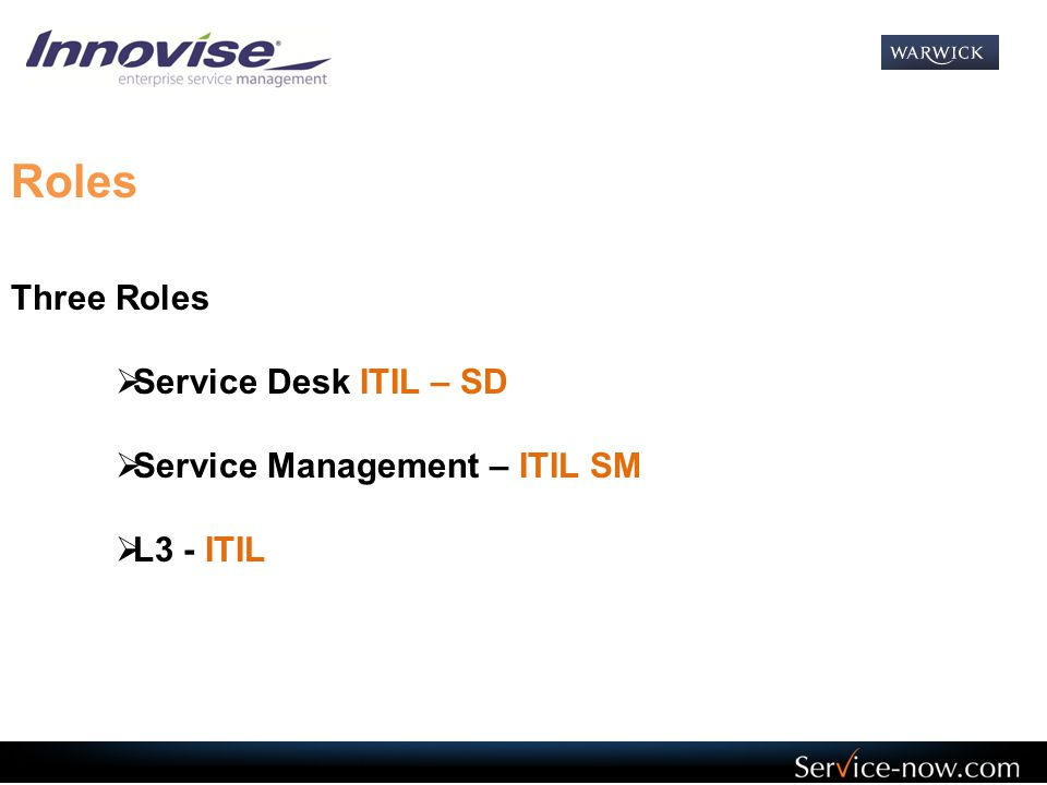 Roles Three Roles Service Desk ITIL – SD Service Management – ITIL SM