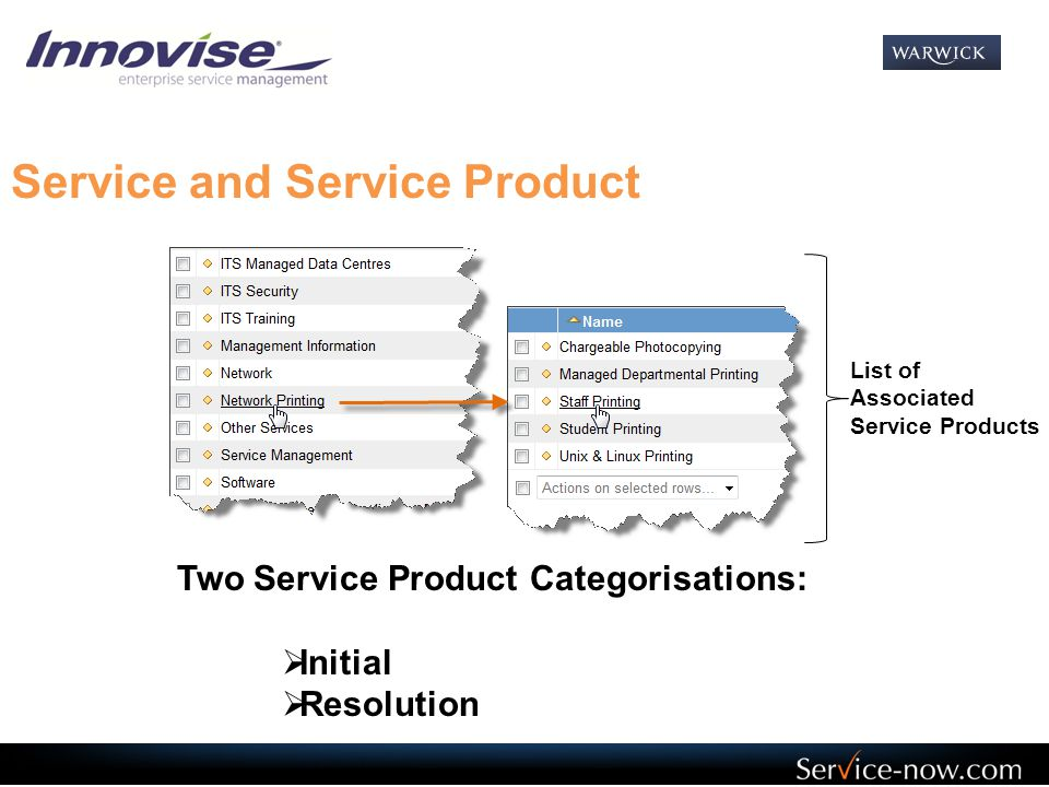Service and Service Product